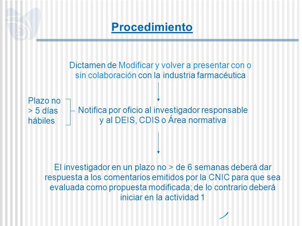 Dictamen de Modificar y volver a presentar con o sin colaboración con la industria farmacéutica Notifica por oficio al investigador responsable y al D