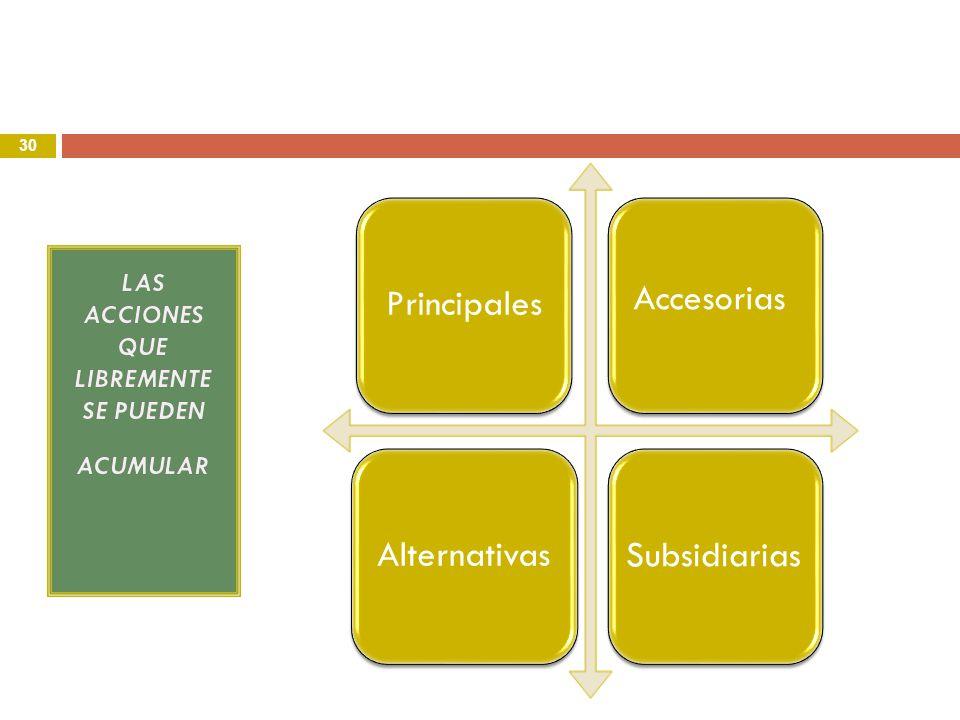30 Principales Alternativas Accesorias Subsidiarias
