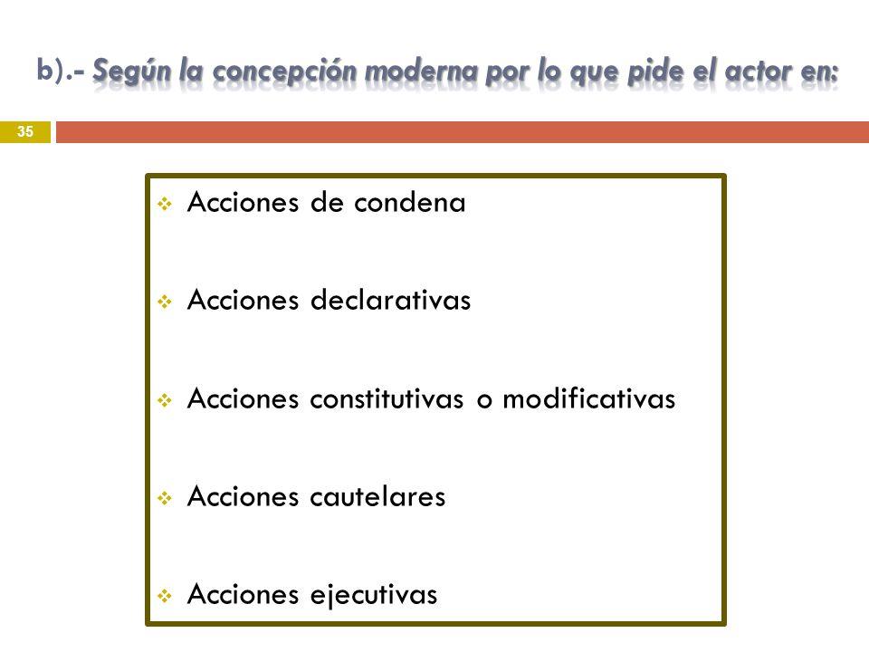 35 Acciones de condena Acciones declarativas Acciones constitutivas o modificativas Acciones cautelares Acciones ejecutivas