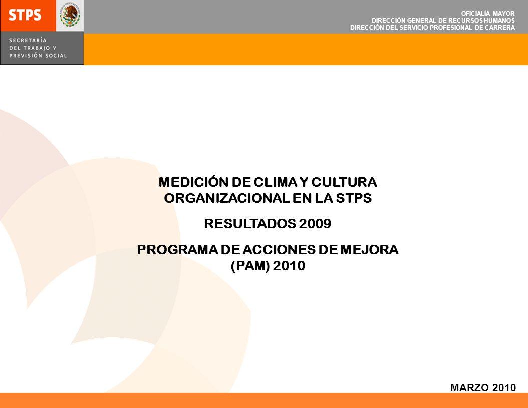 MARZO 2010 OFICIALÍA MAYOR DIRECCIÓN GENERAL DE RECURSOS HUMANOS DIRECCIÓN DEL SERVICIO PROFESIONAL DE CARRERA MEDICIÓN DE CLIMA Y CULTURA ORGANIZACIO