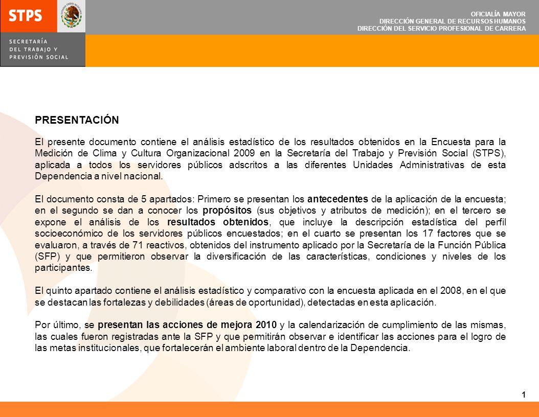 OFICIALÍA MAYOR DIRECCIÓN GENERAL DE RECURSOS HUMANOS DIRECCIÓN DEL SERVICIO PROFESIONAL DE CARRERA PRESENTACIÓN El presente documento contiene el aná