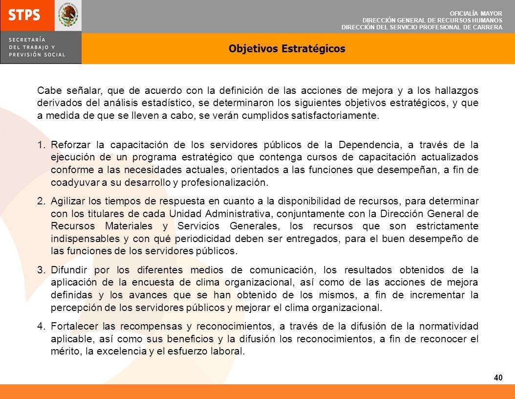 OFICIALÍA MAYOR DIRECCIÓN GENERAL DE RECURSOS HUMANOS DIRECCIÓN DEL SERVICIO PROFESIONAL DE CARRERA Objetivos Estratégicos 1.Reforzar la capacitación