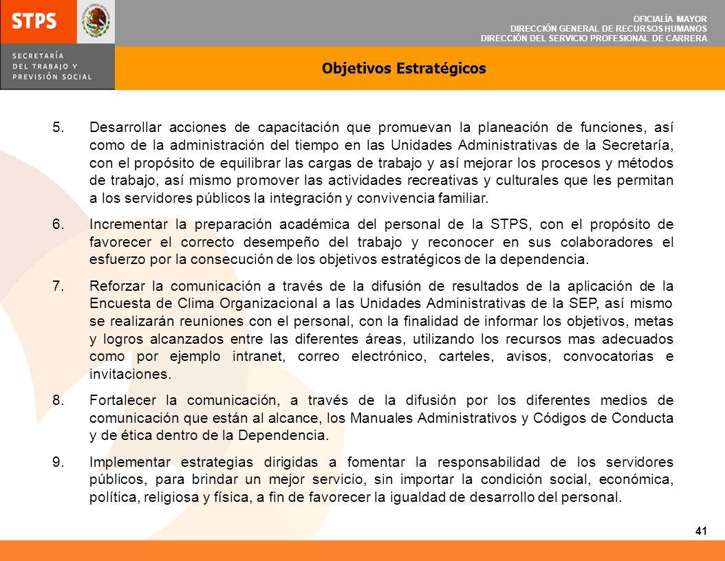 OFICIALÍA MAYOR DIRECCIÓN GENERAL DE RECURSOS HUMANOS DIRECCIÓN DEL SERVICIO PROFESIONAL DE CARRERA Objetivos Estratégicos 5.Desarrollar acciones de c