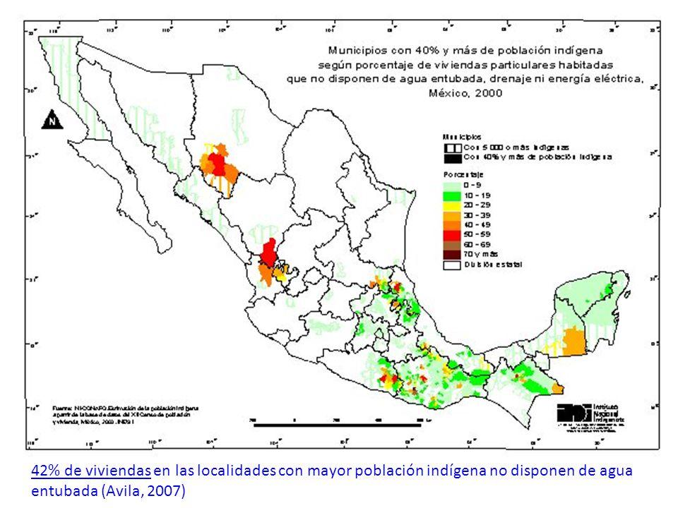 Importancia de las comunidades indígenas de México como productores de agua Los territorios indígenas ocupan las partes altas de las principales cuencas hidrológicas.