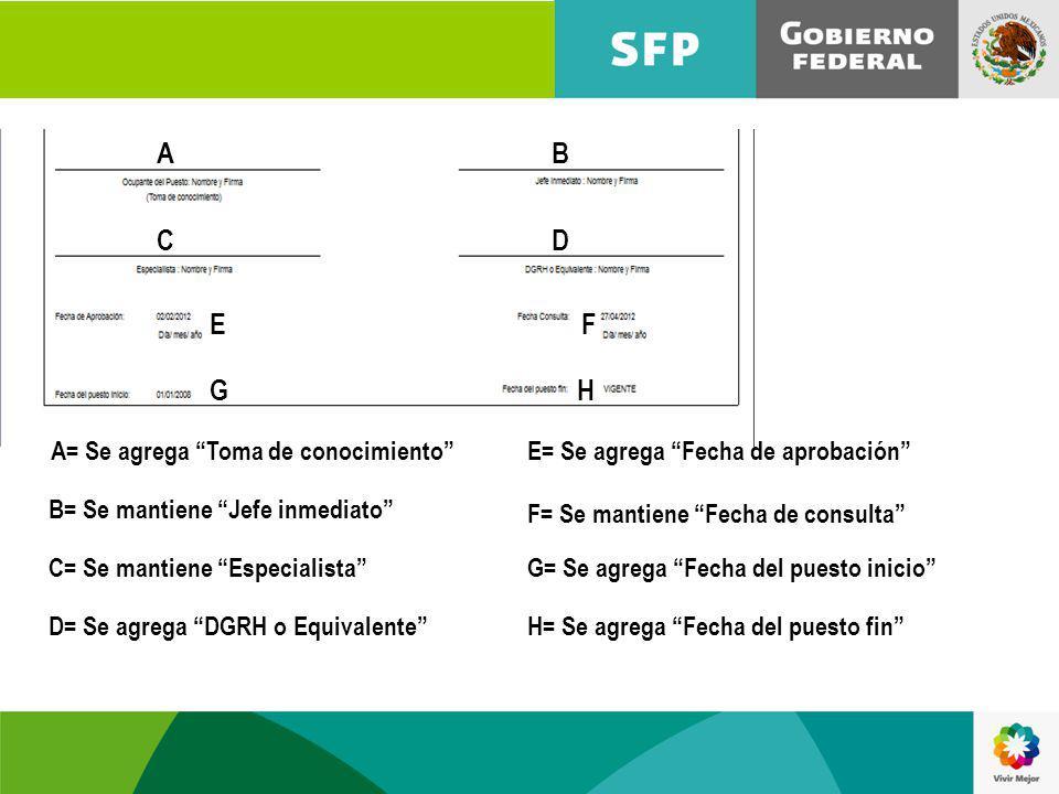 A= Se agrega Toma de conocimiento AB CD EF GH B= Se mantiene Jefe inmediato C= Se mantiene Especialista D= Se agrega DGRH o Equivalente E= Se agrega F