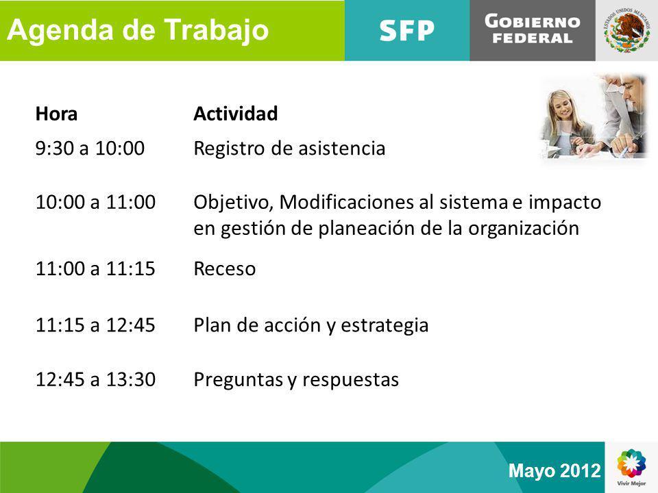 HoraActividad 9:30 a 10:00Registro de asistencia 10:00 a 11:00Objetivo, Modificaciones al sistema e impacto en gestión de planeación de la organización 11:00 a 11:15Receso 11:15 a 12:45Plan de acción y estrategia 12:45 a 13:30Preguntas y respuestas Agenda de Trabajo