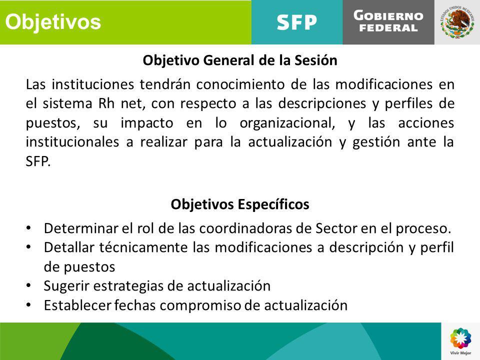 Objetivo General de la Sesión Las instituciones tendrán conocimiento de las modificaciones en el sistema Rh net, con respecto a las descripciones y perfiles de puestos, su impacto en lo organizacional, y las acciones institucionales a realizar para la actualización y gestión ante la SFP.