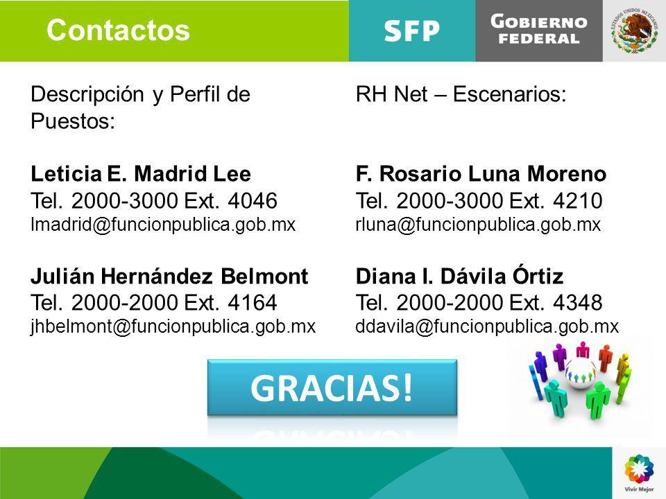 Contactos Descripción y Perfil de Puestos: Leticia E. Madrid Lee Tel. 2000-3000 Ext. 4046 lmadrid@funcionpublica.gob.mx Julián Hernández Belmont Tel.