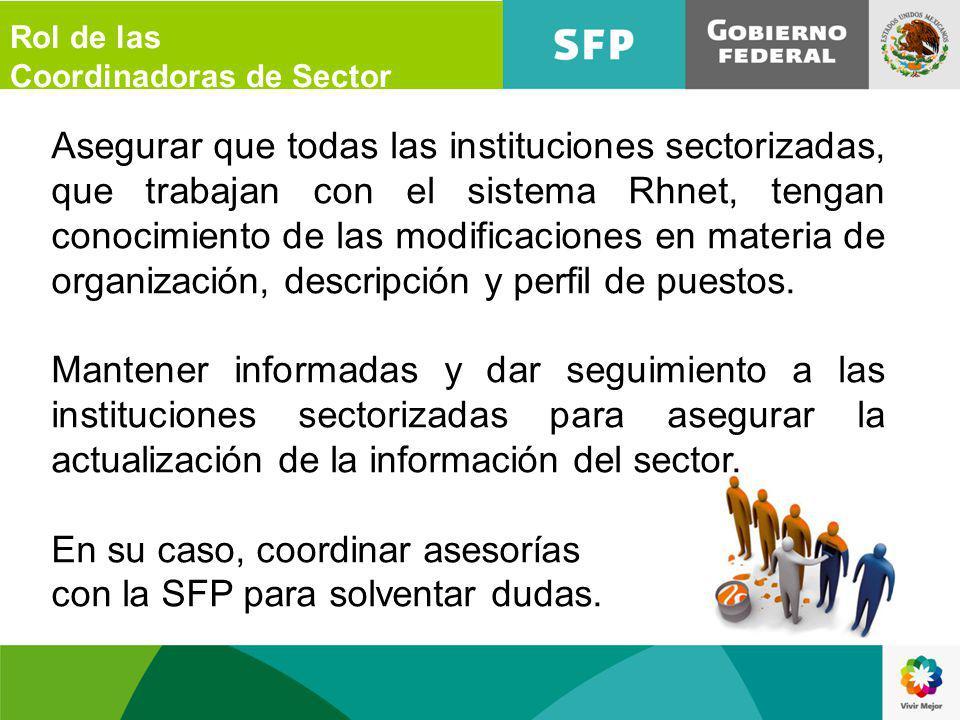 Rol de las Coordinadoras de Sector Asegurar que todas las instituciones sectorizadas, que trabajan con el sistema Rhnet, tengan conocimiento de las modificaciones en materia de organización, descripción y perfil de puestos.