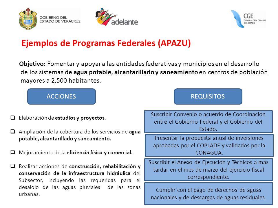 Ejemplos de Programas Federales (APAZU) Objetivo: Fomentar y apoyar a las entidades federativas y municipios en el desarrollo de los sistemas de agua