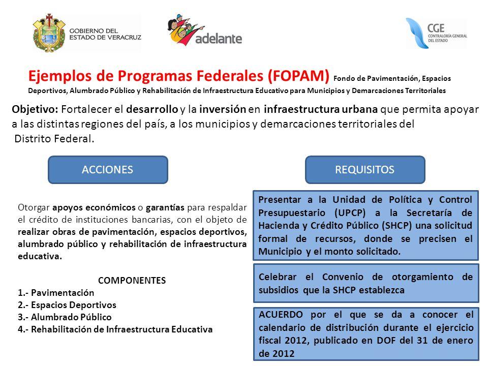 Ejemplos de Programas Federales (FOPAM) Fondo de Pavimentación, Espacios Deportivos, Alumbrado Público y Rehabilitación de Infraestructura Educativo p