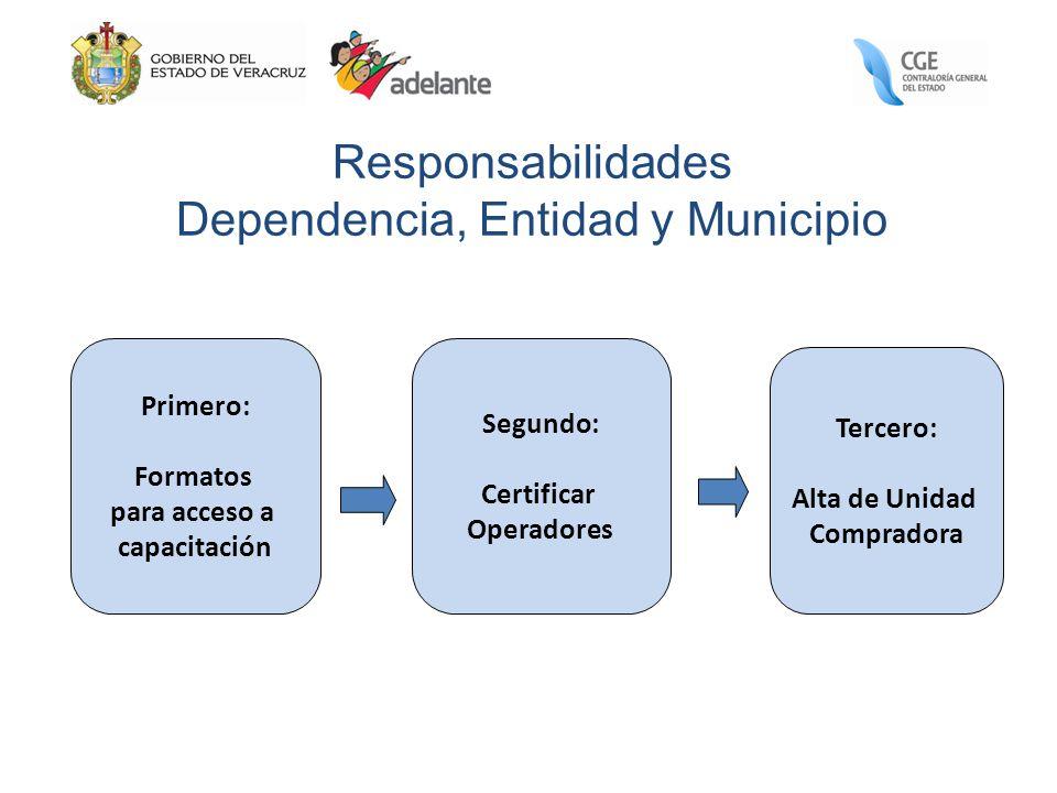 Primero: Formatos para acceso a capacitación Tercero: Alta de Unidad Compradora Segundo: Certificar Operadores Responsabilidades Dependencia, Entidad