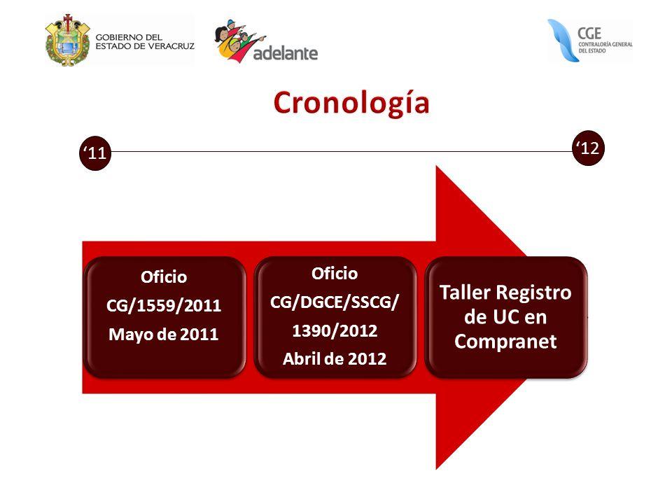 12 11 Oficio CG/1559/2011 Mayo de 2011 Oficio CG/DGCE/SSCG/ 1390/2012 Abril de 2012 Taller Registro de UC en Compranet