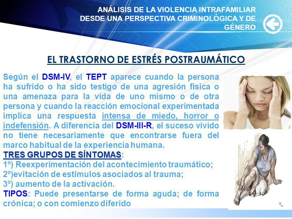 www.themegallery.com EL TRASTORNO DE ESTRÉS POSTRAUMÁTICO Según el DSM-IV, el TEPT aparece cuando la persona ha sufrido o ha sido testigo de una agres