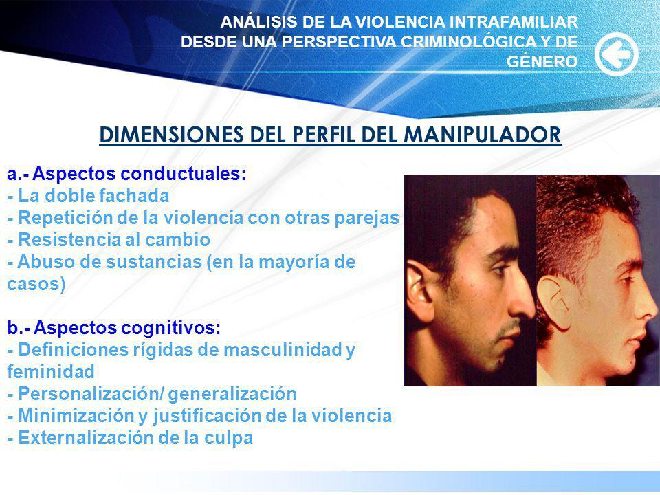 www.themegallery.com DIMENSIONES DEL PERFIL DEL MANIPULADOR a.- Aspectos conductuales: - La doble fachada - Repetición de la violencia con otras parej