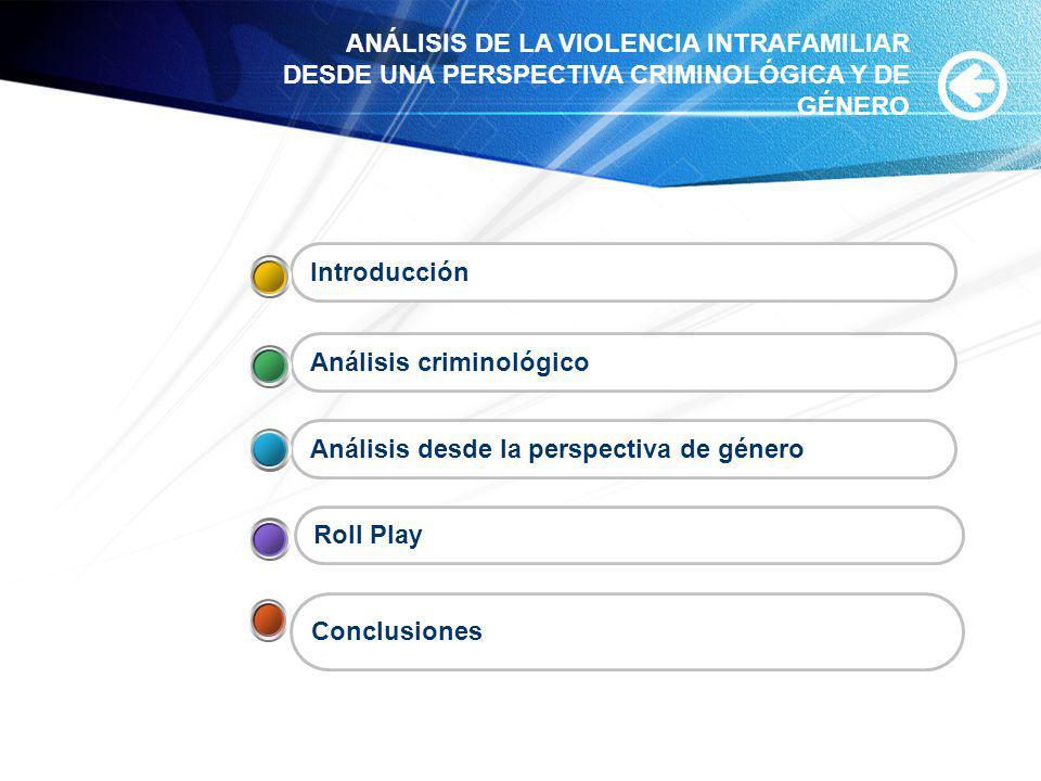 www.themegallery.com Conclusiones Roll Play Análisis desde la perspectiva de género Análisis criminológico Introducción ANÁLISIS DE LA VIOLENCIA INTRA
