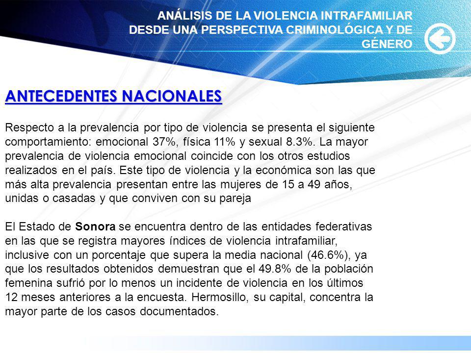 www.themegallery.com ANTECEDENTES NACIONALES Respecto a la prevalencia por tipo de violencia se presenta el siguiente comportamiento: emocional 37%, f