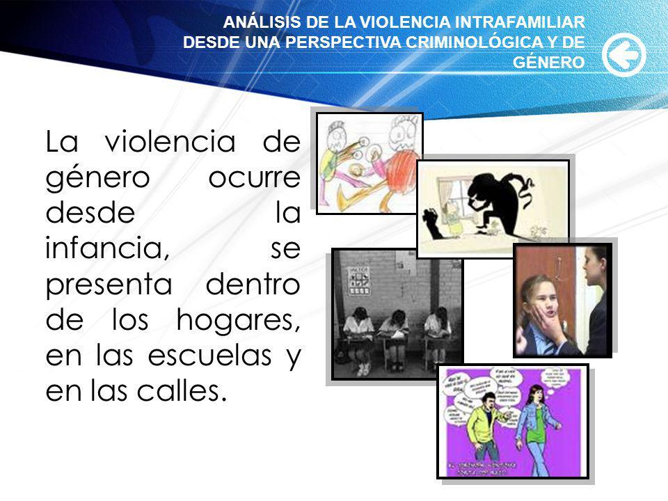 La violencia de género ocurre desde la infancia, se presenta dentro de los hogares, en las escuelas y en las calles. ANÁLISIS DE LA VIOLENCIA INTRAFAM