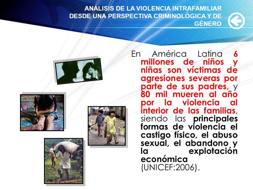 En América Latina 6 millones de niños y niñas son víctimas de agresiones severas por parte de sus padres, y 80 mil mueren al año por la violencia al i