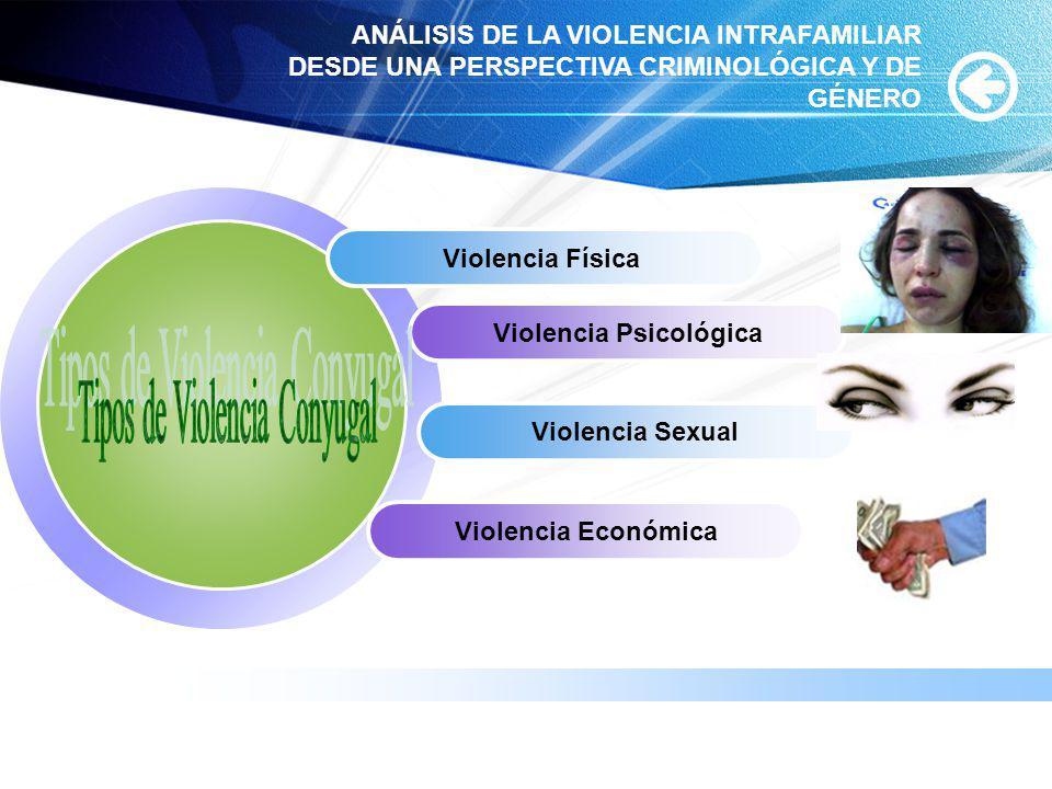 www.themegallery.com Violencia Física Violencia Psicológica Violencia Sexual Violencia Económica ANÁLISIS DE LA VIOLENCIA INTRAFAMILIAR DESDE UNA PERS