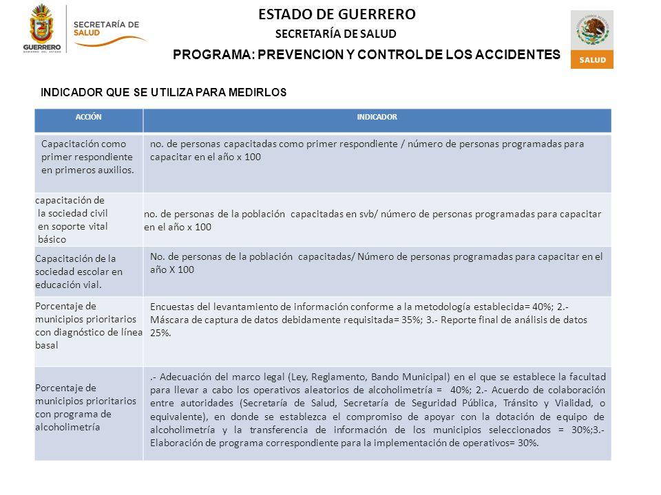ESTADO DE GUERRERO SECRETARÍA DE SALUD PROGRAMA: PREVENCION Y CONTROL DE LOS ACCIDENTES ACCIÓNINDICADOR Capacitación como primer respondiente en primeros auxilios.