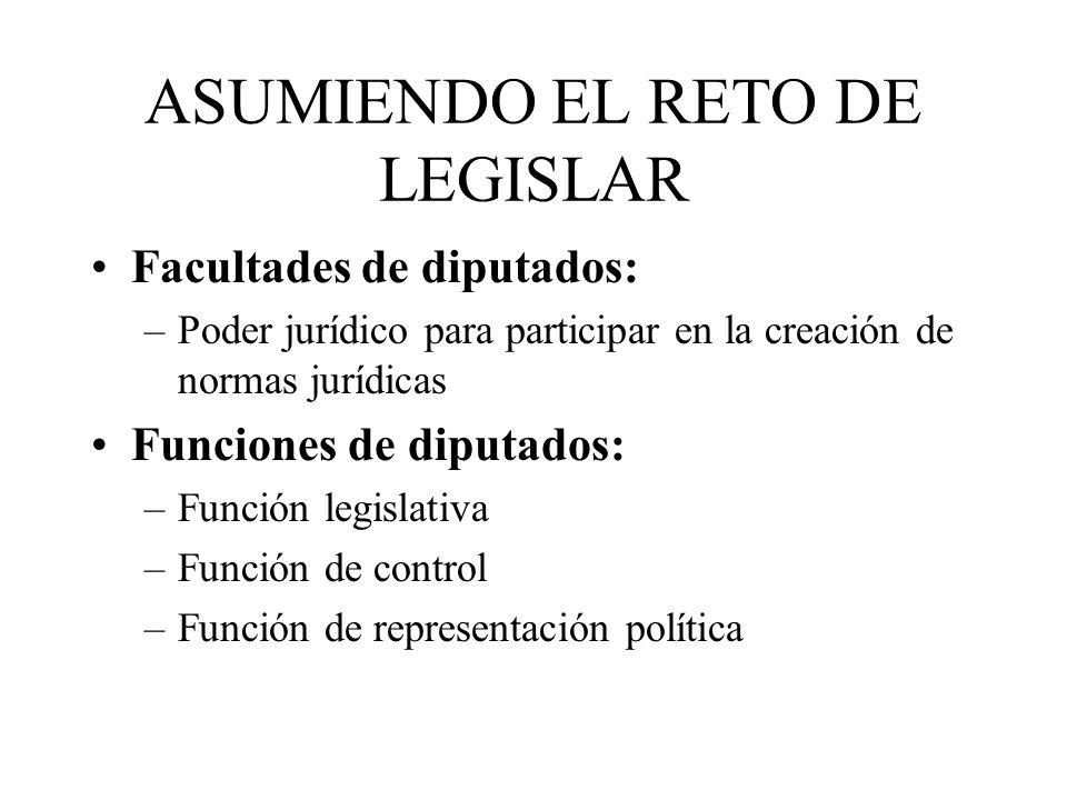 ASUMIENDO EL RETO DE LEGISLAR Facultades de diputados: –Poder jurídico para participar en la creación de normas jurídicas Funciones de diputados: –Fun