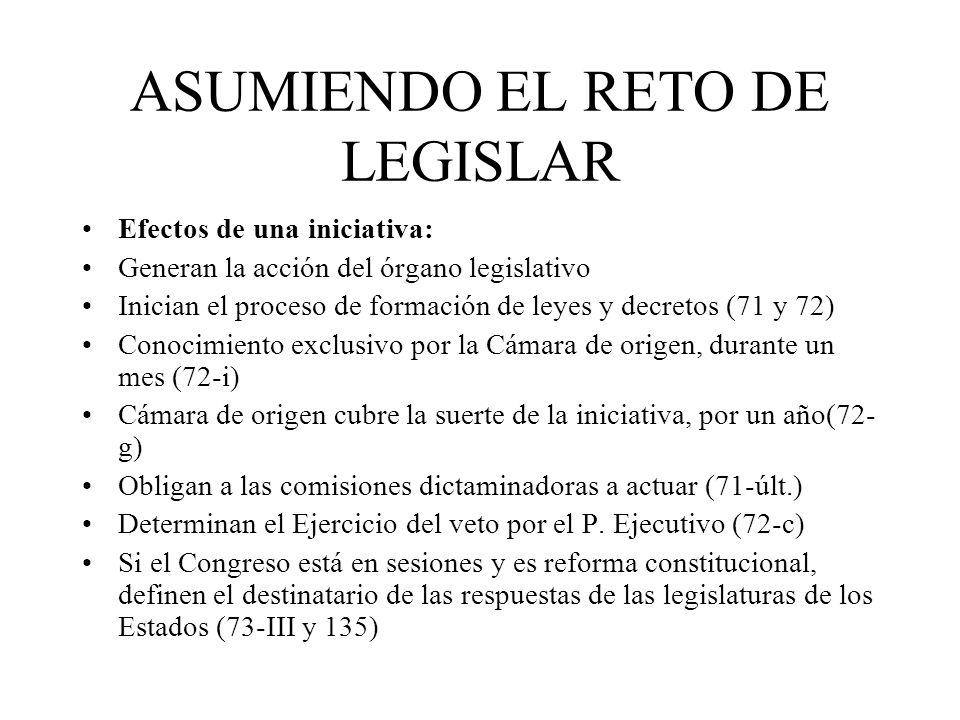 ASUMIENDO EL RETO DE LEGISLAR Titulares del derecho de iniciativa legislativa a)Presidente de la República b)Diputados y senadores al Congreso de la Unión c)Legislaturas de los estados