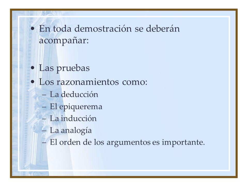 En toda demostración se deberán acompañar: Las pruebas Los razonamientos como: –La deducción –El epiquerema –La inducción –La analogía –El orden de lo