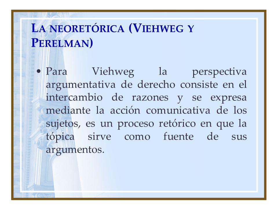 L A NEORETÓRICA (V IEHWEG Y P ERELMAN ) Para Viehweg la perspectiva argumentativa de derecho consiste en el intercambio de razones y se expresa median