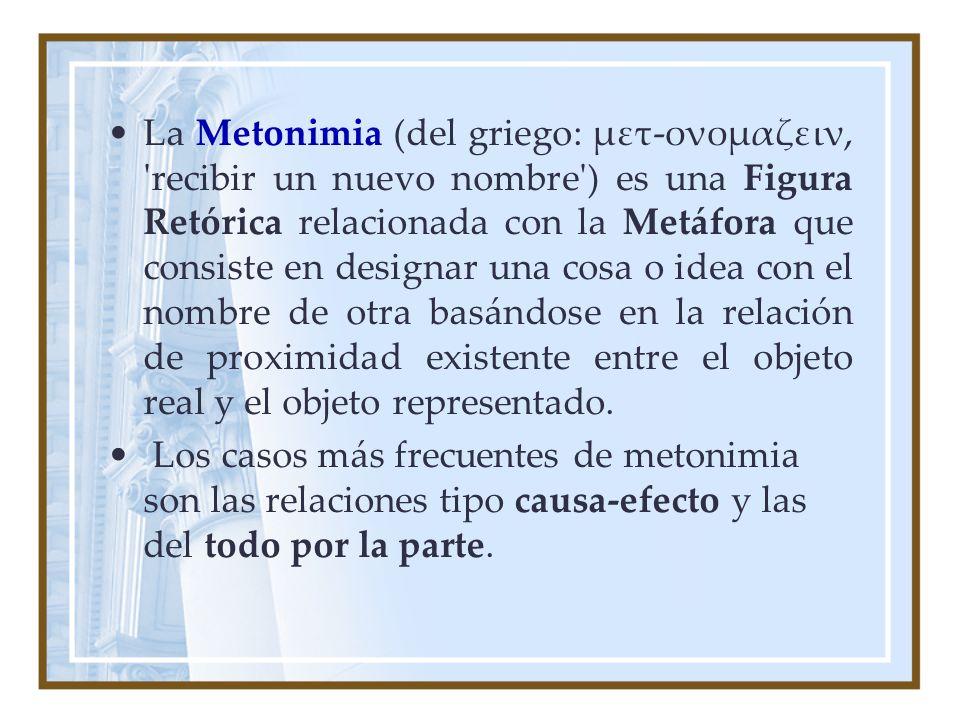 La Metonimia (del griego: μετ-ονομαζειν, 'recibir un nuevo nombre') es una Figura Retórica relacionada con la Metáfora que consiste en designar una co