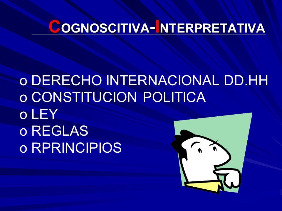 C OGNOSCITIVA -I NTERPRETATIVA o DERECHO INTERNACIONAL DD.HH o CONSTITUCION POLITICA o LEY o REGLAS o RPRINCIPIOS