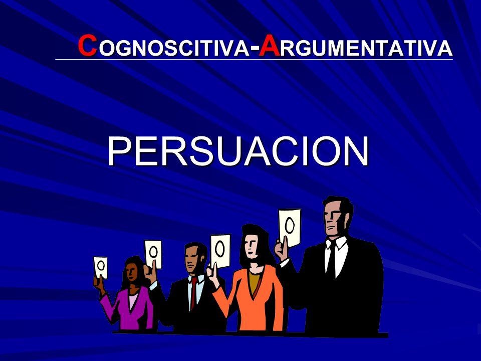 C OGNOSCITIVA -A RGUMENTATIVA PERSUACION