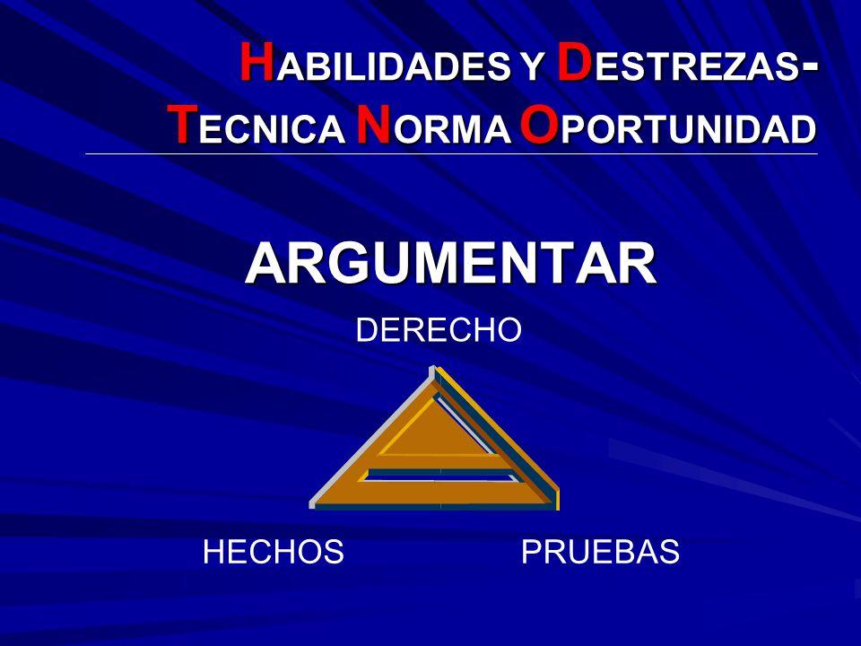 ARGUMENTAR DERECHO HECHOSPRUEBAS