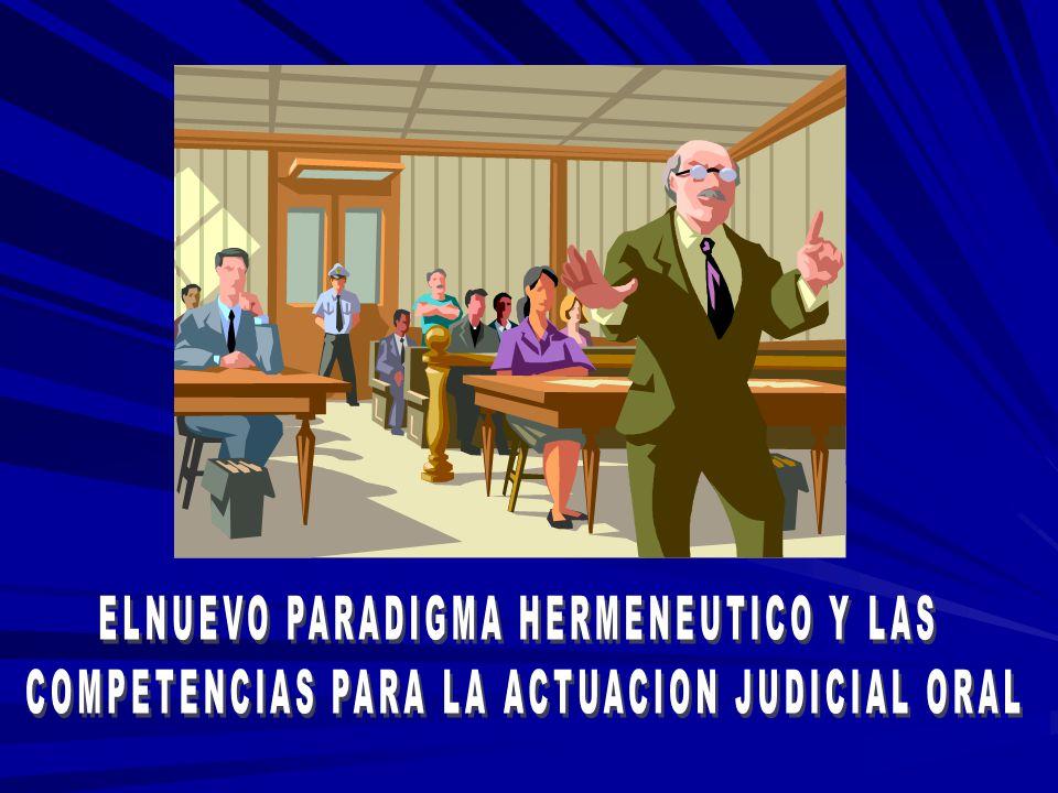 PLANTEAR Teoría del caso Teoría del caso Alegato de apertura Alegato de apertura H ABILIDADES Y D ESTREZAS - T ECNICA N ORMA O PORTUNIDAD