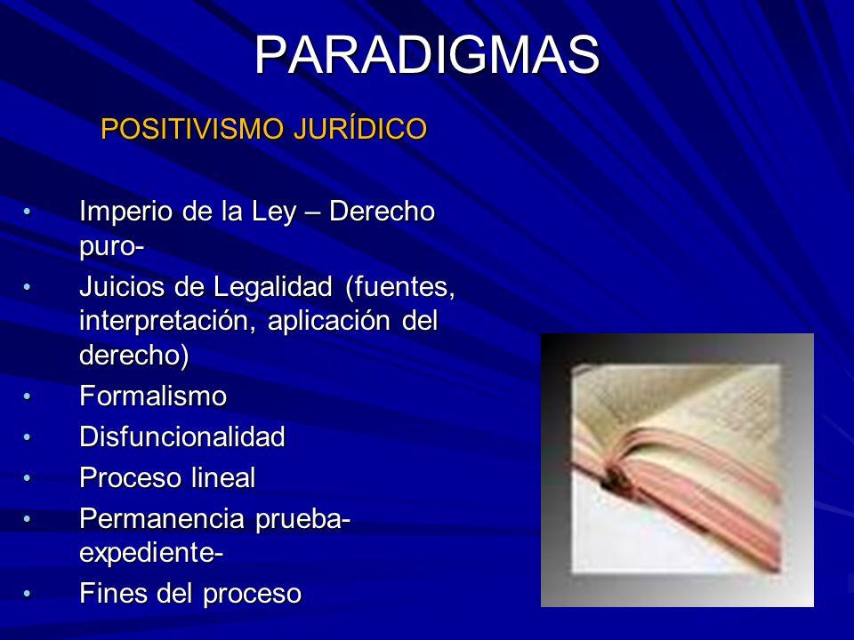 PARADIGMAS POSITIVISMO JURÍDICO POSITIVISMO JURÍDICO Imperio de la Ley – Derecho puro- Imperio de la Ley – Derecho puro- Juicios de Legalidad (fuentes