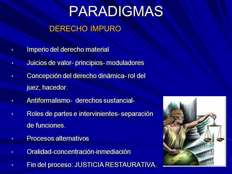 PARADIGMAS DERECHO IMPURO Imperio del derecho material Imperio del derecho material Juicios de valor- principios- moduladores Juicios de valor- princi