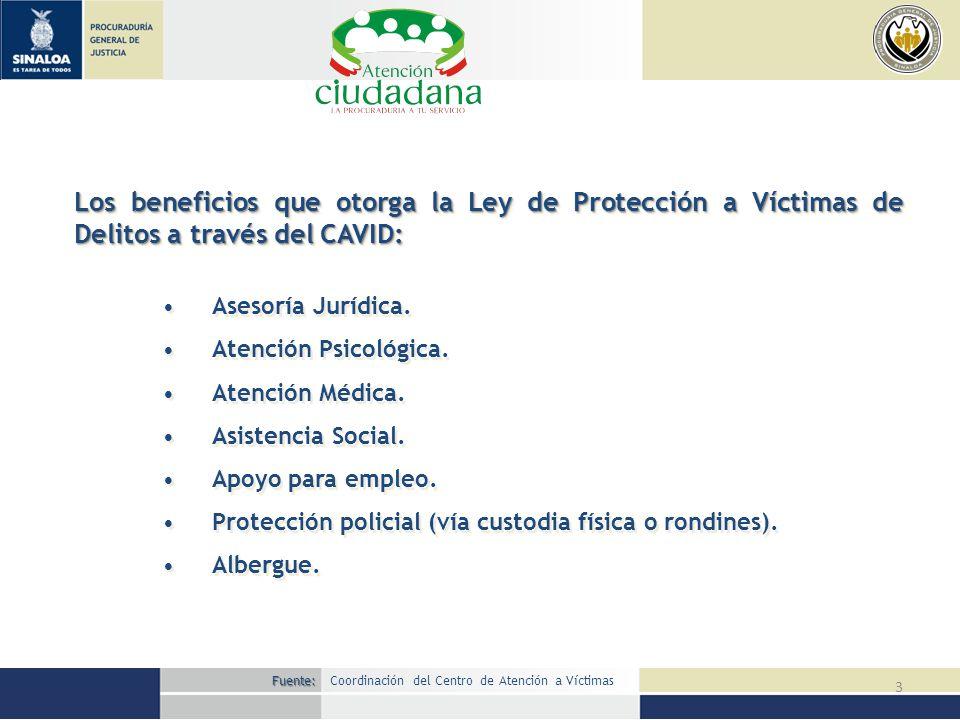 3 Los beneficios que otorga la Ley de Protección a Víctimas de Delitos a través del CAVID: Asesoría Jurídica. Atención Psicológica. Atención Médica. A