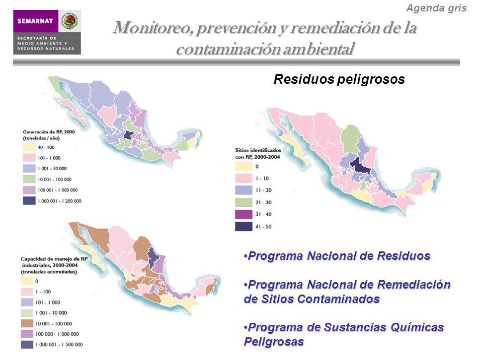 Residuos peligrosos Monitoreo, prevención y remediación de la contaminación ambiental Agenda gris Programa Nacional de ResiduosPrograma Nacional de Residuos Programa Nacional de Remediación de Sitios ContaminadosPrograma Nacional de Remediación de Sitios Contaminados Programa de Sustancias Químicas PeligrosasPrograma de Sustancias Químicas Peligrosas