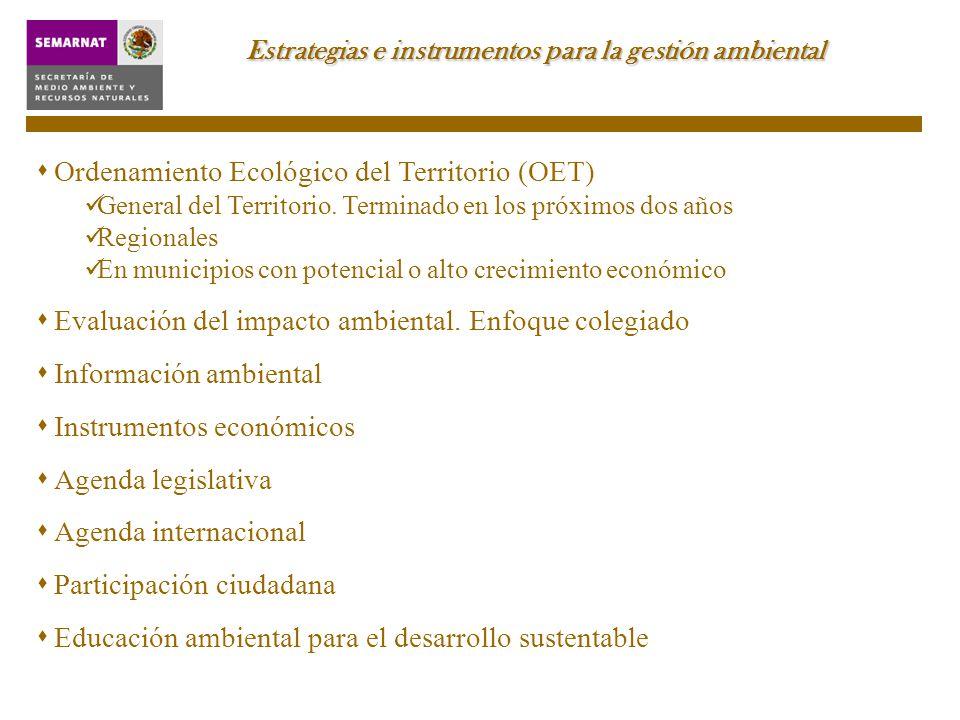 Ordenamiento Ecológico del Territorio (OET) General del Territorio.