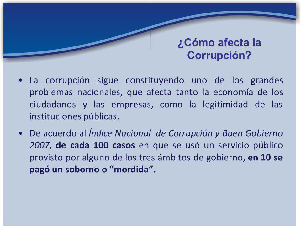 La corrupción sigue constituyendo uno de los grandes problemas nacionales, que afecta tanto la economía de los ciudadanos y las empresas, como la legi