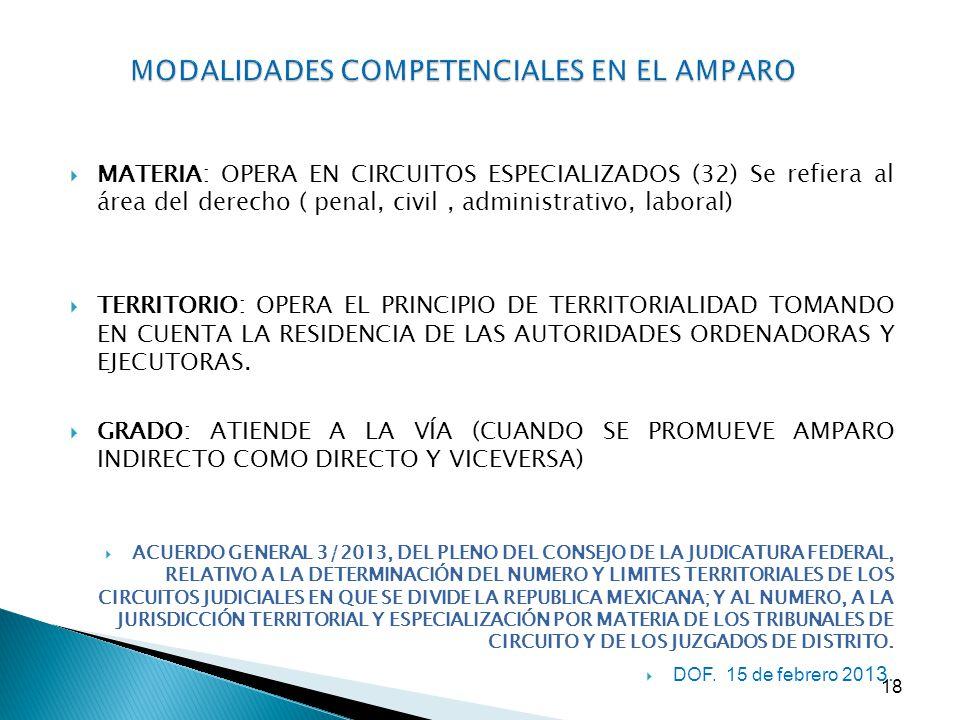18 MODALIDADES COMPETENCIALES EN EL AMPARO MATERIA: OPERA EN CIRCUITOS ESPECIALIZADOS (32) Se refiera al área del derecho ( penal, civil, administrati