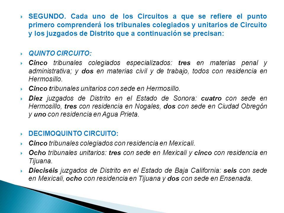 SEGUNDO. Cada uno de los Circuitos a que se refiere el punto primero comprenderá los tribunales colegiados y unitarios de Circuito y los juzgados de D