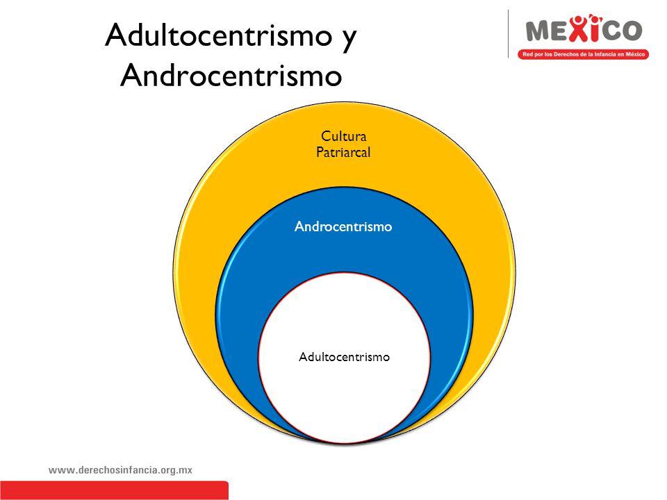 El Adultocentrismo es una visión del mundo donde replantea que solo los adultos, son las personas que están