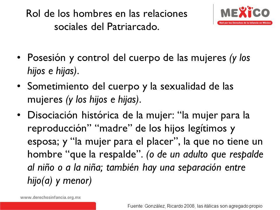 Instituciones ideológicas del Patriarcado Misoginia Androcentrismo Falocentrismo Homofobia Virginidad para la mujer Monogamia y fidelidad obligatorias