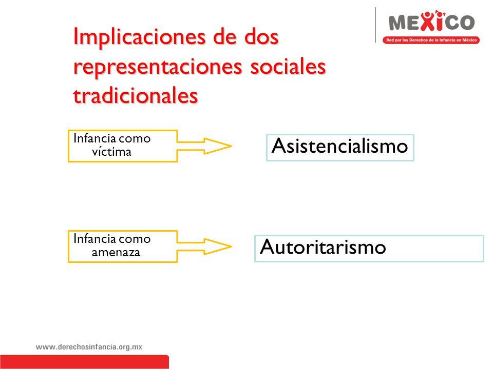 Representaciones sociales de la infancia Informaciones Actitudes Núcleo figurativo A menudo no disponibles para situaciones concretas: no se les prest