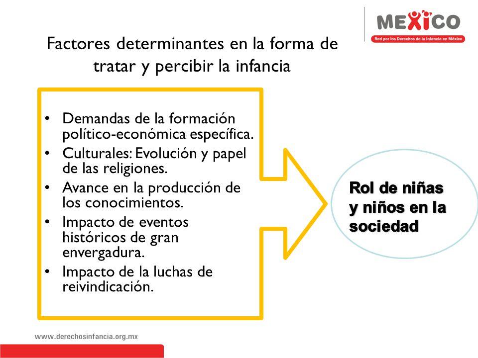 Factores determinantes en la forma de tratar y percibir la infancia Demandas de la formación político-económica específica.