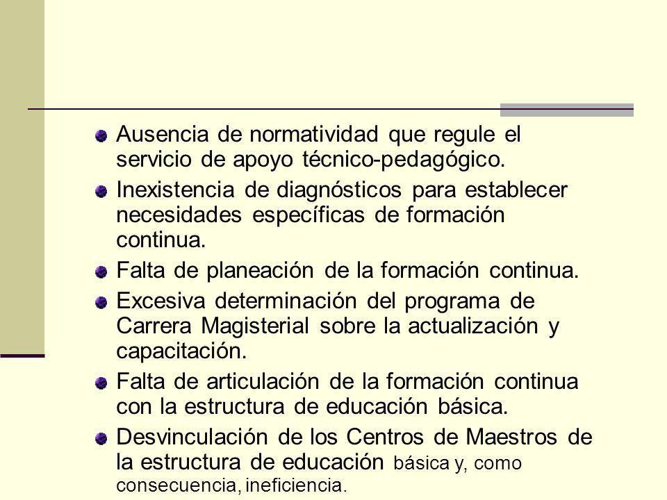 Ausencia de normatividad que regule el servicio de apoyo técnico-pedagógico.