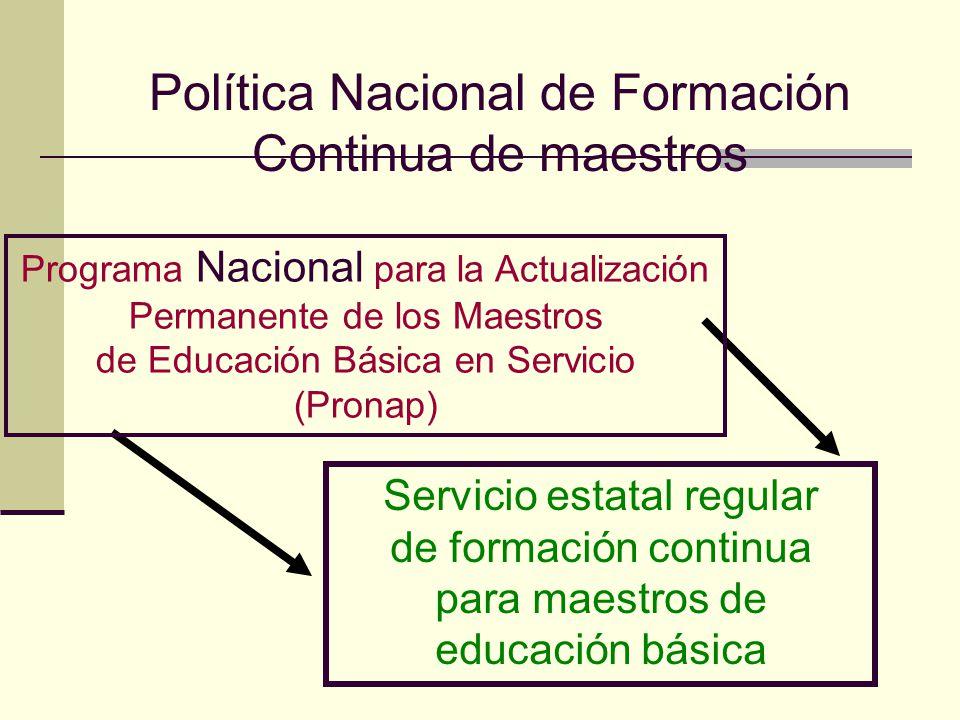 Política Nacional de Formación Continua de maestros Servicio estatal regular de formación continua para maestros de educación básica Programa Nacional para la Actualización Permanente de los Maestros de Educación Básica en Servicio (Pronap)