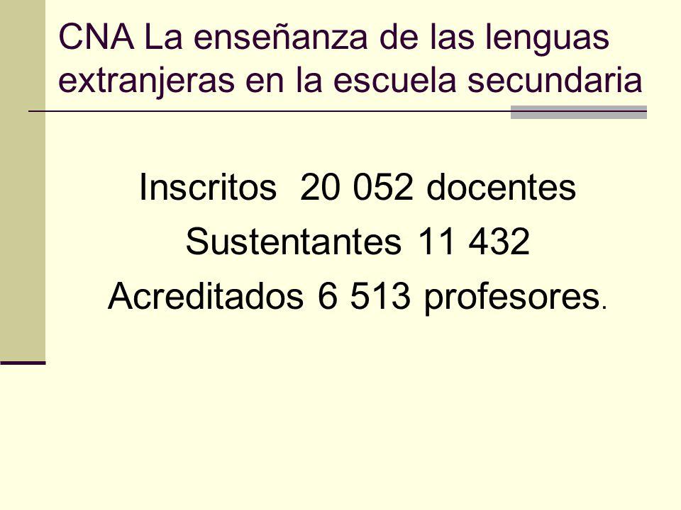 CNA La enseñanza de las lenguas extranjeras en la escuela secundaria Inscritos 20 052 docentes Sustentantes 11 432 Acreditados 6 513 profesores.