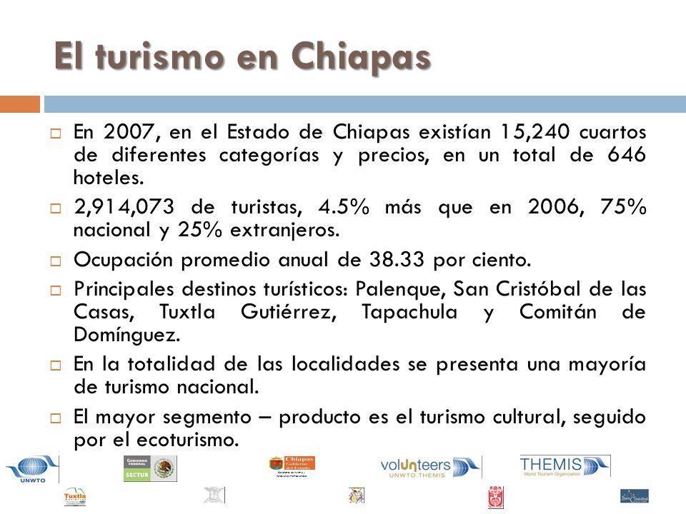 Secretaría de Turismo y Relaciones Internacionales El turismo en Chiapas En 2007, en el Estado de Chiapas existían 15,240 cuartos de diferentes categorías y precios, en un total de 646 hoteles.